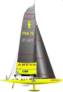 Defi Areva - America's Cup